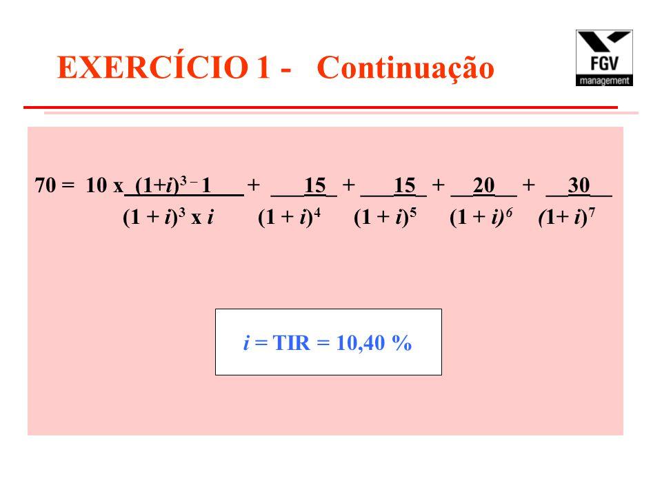 EXERCÍCIO 1 - Continuação 70 = 10 x (1+i) 3 – 1 + ___15_ + ___15_ + __20__ + __30__ (1 + i) 3 x i (1 + i) 4 (1 + i) 5 (1 + i) 6 (1+ i) 7 i = TIR = 10,40 %