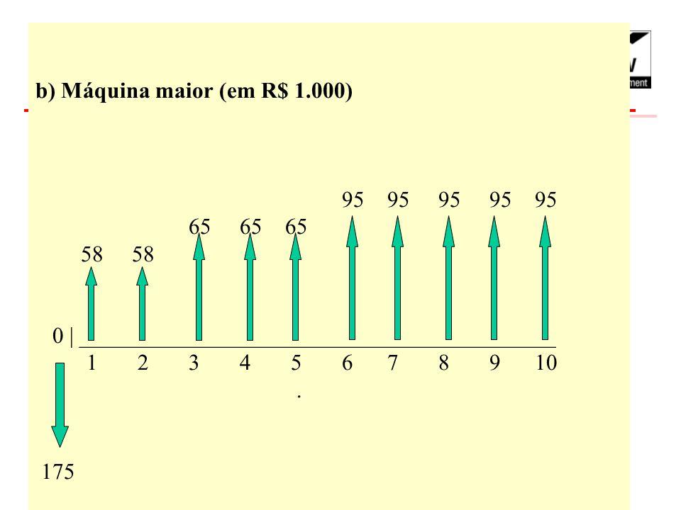 b) Máquina maior (em R$ 1.000) 95 95 95 95 95 65 65 65 58 58 0 | __________________________________________.