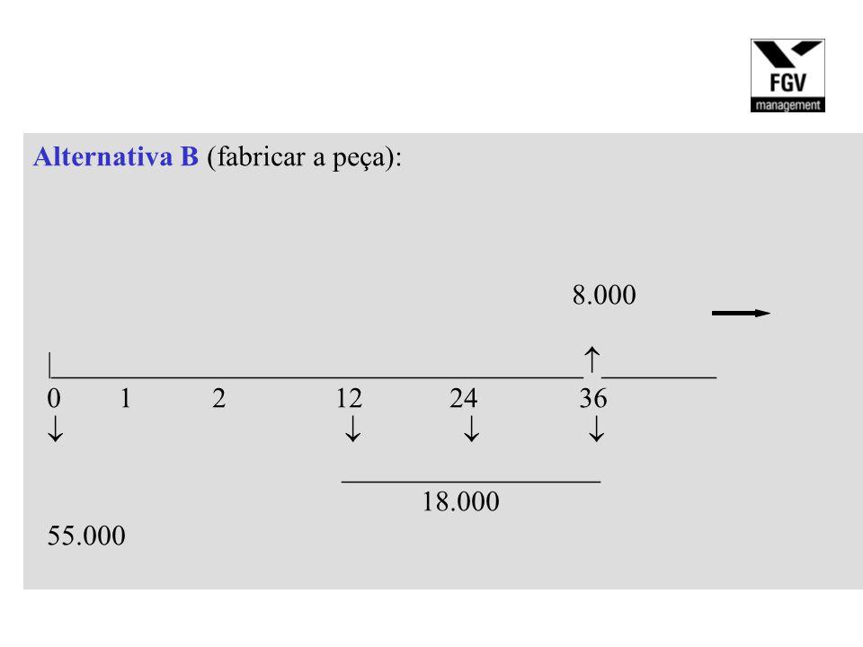 Alternativa B (fabricar a peça): 8.000 |_____________________________________  ________ 0 1 2 12 24 36     __________________ 18.000 55.000