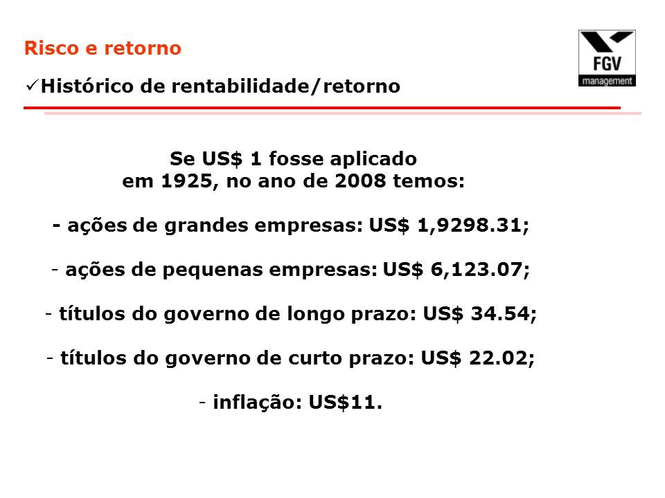 Risco e retorno Histórico de rentabilidade/retorno Se US$ 1 fosse aplicado em 1925, no ano de 2008 temos: - ações de grandes empresas: US$ 1,9298.31; - ações de pequenas empresas: US$ 6,123.07; - títulos do governo de longo prazo: US$ 34.54; - títulos do governo de curto prazo: US$ 22.02; - inflação: US$11.