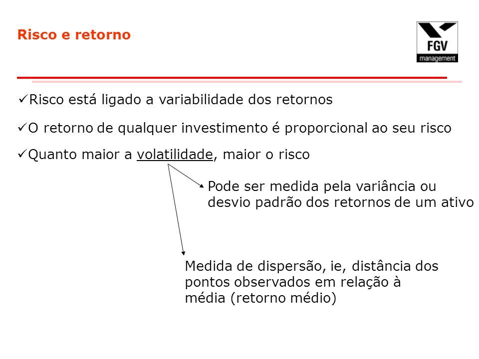 Risco e retorno Risco está ligado a variabilidade dos retornos O retorno de qualquer investimento é proporcional ao seu risco Quanto maior a volatilidade, maior o risco Pode ser medida pela variância ou desvio padrão dos retornos de um ativo Medida de dispersão, ie, distância dos pontos observados em relação à média (retorno médio)