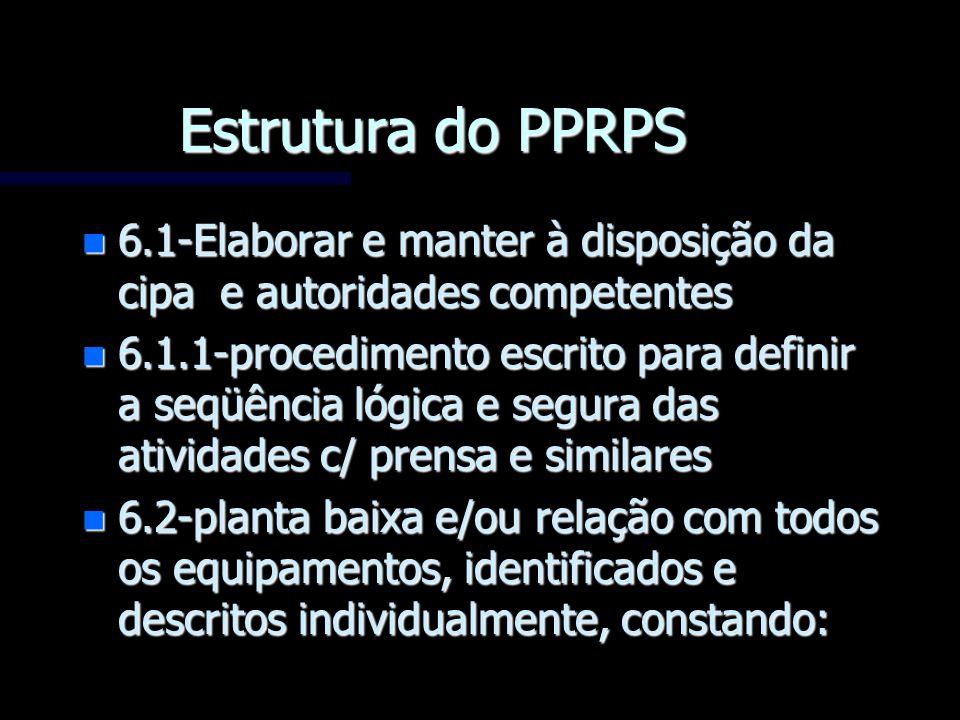 Estrutura do PPRPS n 6.1-Elaborar e manter à disposição da cipa e autoridades competentes n 6.1.1-procedimento escrito para definir a seqüência lógica