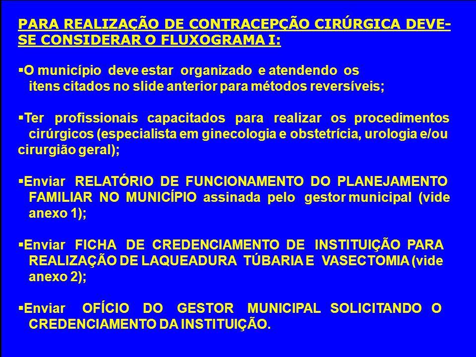 FLUXOGRAMA I SECRETARIA DE SAÚDE DO MUNICÍPIO SECRETARIA DE SAÚDE DO ESTADO / SESAB / DIRETORIA DE GESTÃO DO CUIDADO (DGC/ATSM) Parecer Positivo Parecer Negativo Retornar ao município para devidas providências Retornar para DGC / ATSM DIPRO / DICON Comissão Intergestora Bipartite (CIB) Gerência Técnica de Sistemas Hospitalares (GTSH) / DATASUS - MS  Ofício com solicitação do Gestor Municipal para a Instituição indicada realizar esterilização cirúrgica;  ANEXO 1: Relatório de Funcionamento do Planejamento Familiar;  Comprovar a existência de médico capacitado para realização do ato;  ANEXO 2: Ficha de Credenciamento de Instituição para realização de Laqueadura Tubária e vasectomia;  Parecer da diretoria técnica ou diretor médico do hospital.