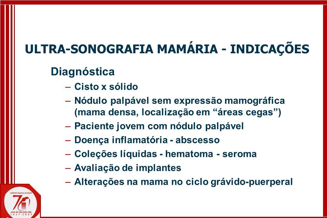 Diagnóstica –Cisto x sólido –Nódulo palpável sem expressão mamográfica (mama densa, localização em áreas cegas ) –Paciente jovem com nódulo palpável –Doença inflamatória - abscesso –Coleções líquidas - hematoma - seroma –Avaliação de implantes –Alterações na mama no ciclo grávido-puerperal ULTRA-SONOGRAFIA MAMÁRIA - INDICAÇÕES