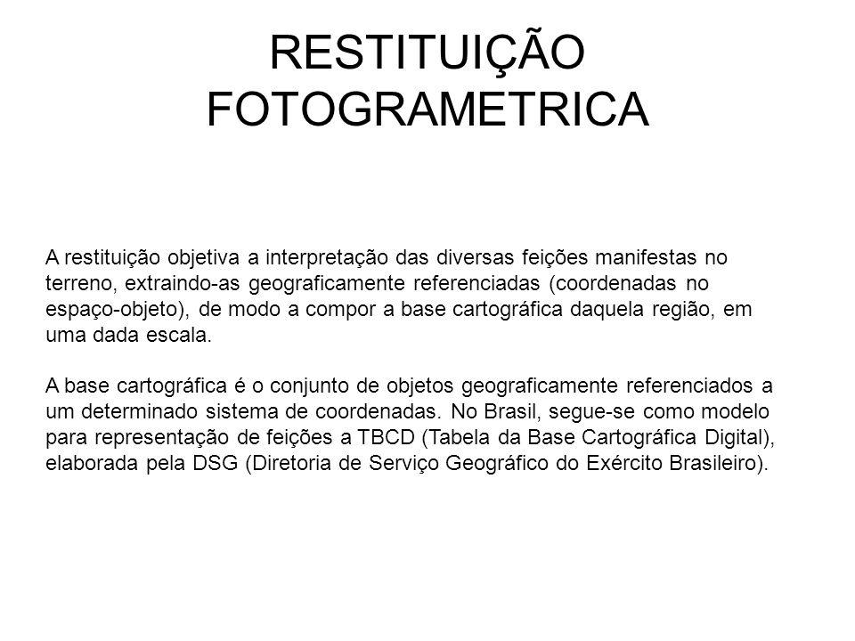 RESTITUIÇÃO FOTOGRAMETRICA Consiste em, através de instrumentos e técnicas específicas, transformar a projeção cônica do fotograma (ou par fotográfico) em uma projeção ortogonal (carta ou mapa), onde serão desenhados os pormenores planialtimétricos do terreno, após ter sido restabelecida a equivalência geométrica entre as fotografias aéreas, no instante em que foram tomadas, e o par de diapositivos que se encontra no projetor.
