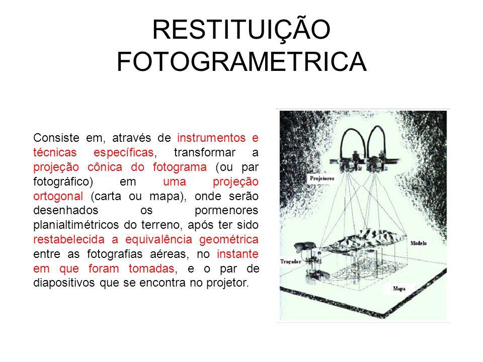 RESTITUIÇÃO FOTOGRAMETRICA Consiste em, através de instrumentos e técnicas específicas, transformar a projeção cônica do fotograma (ou par fotográfico