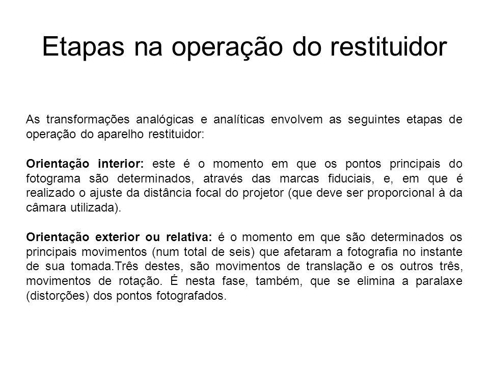 Etapas na operação do restituidor As transformações analógicas e analíticas envolvem as seguintes etapas de operação do aparelho restituidor: Orientaç