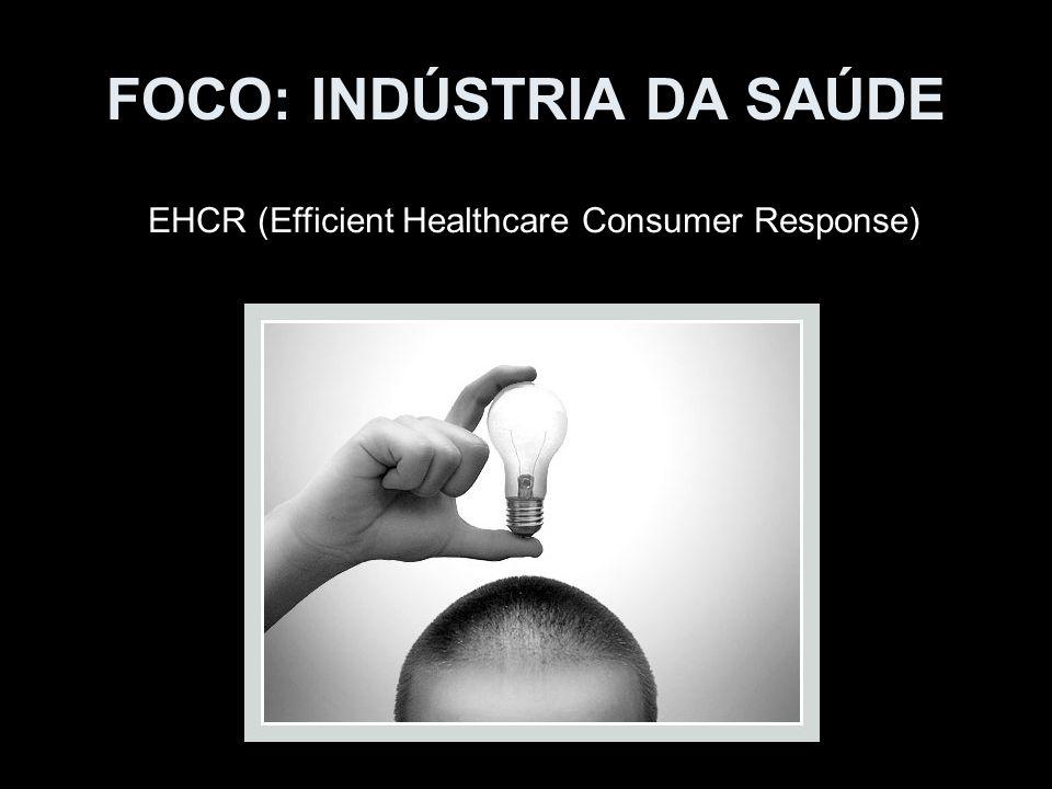 FOCO: INDÚSTRIA DA SAÚDE EHCR (Efficient Healthcare Consumer Response)