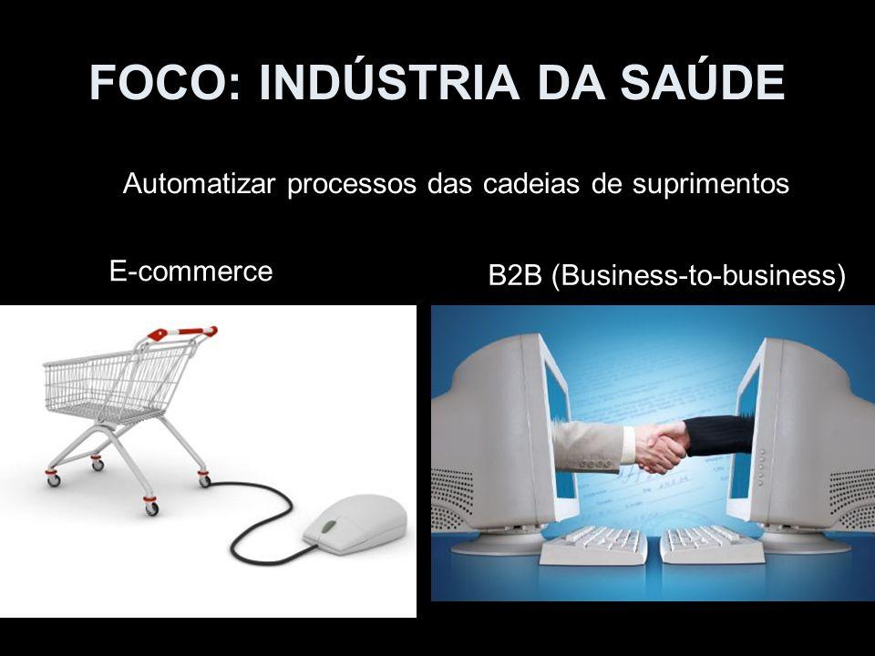 FOCO: INDÚSTRIA DA SAÚDE Automatizar processos das cadeias de suprimentos E-commerce B2B (Business-to-business)