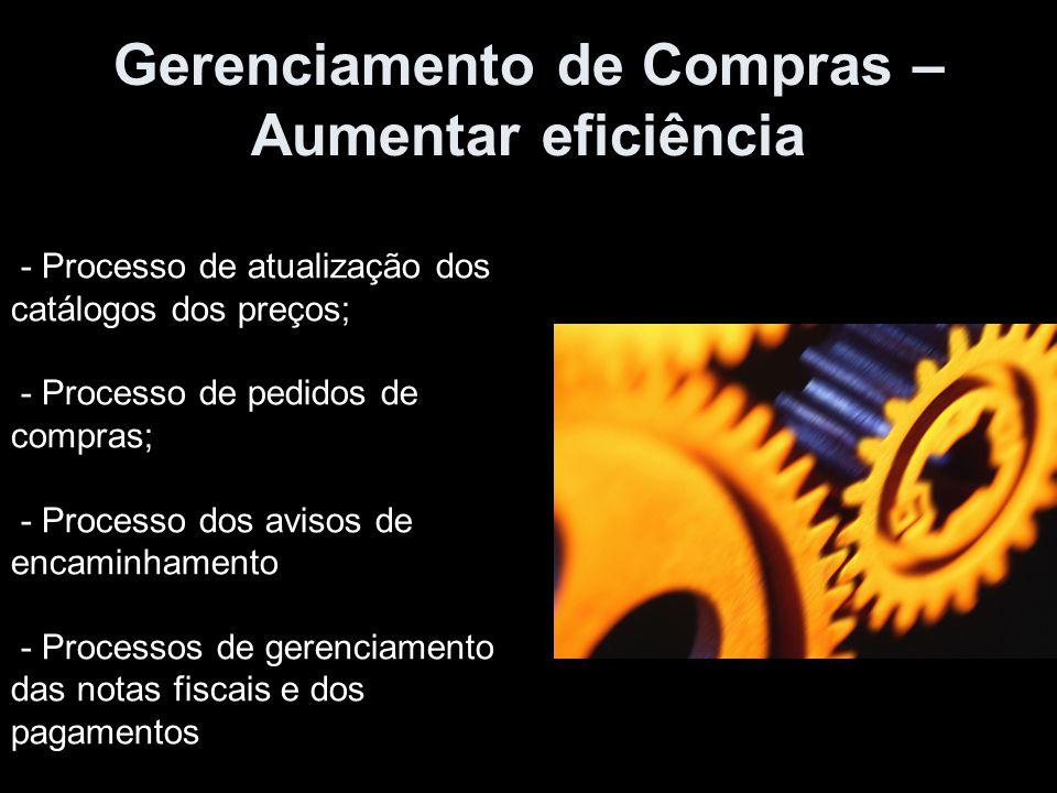 Gerenciamento de Compras – Aumentar eficiência - Processo de atualização dos catálogos dos preços; - Processo de pedidos de compras; - Processo dos av