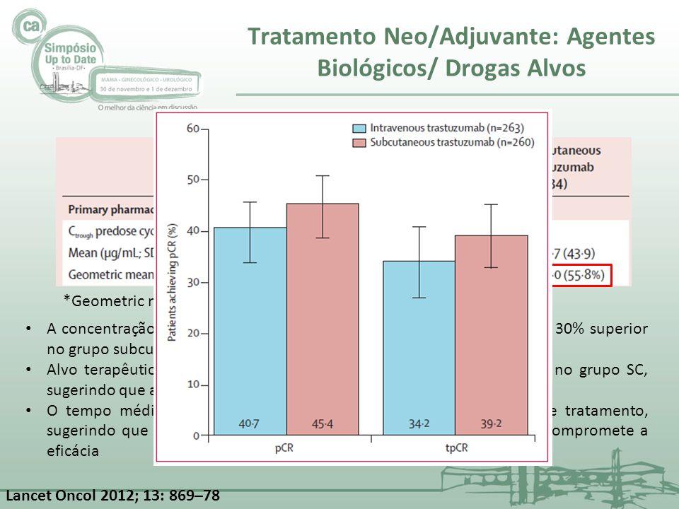 Tratamento Neo/Adjuvante: Agentes Biológicos/ Drogas Alvos Lancet Oncol 2012; 13: 869–78 A concentração sérica do trastuzumab antes da cirurgia foi de