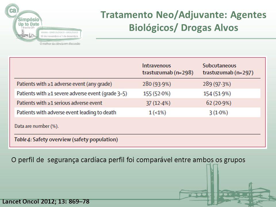 Tratamento Neo/Adjuvante: Agentes Biológicos/ Drogas Alvos Lancet Oncol 2012; 13: 869–78 O perfil de segurança cardíaca perfil foi comparável entre am