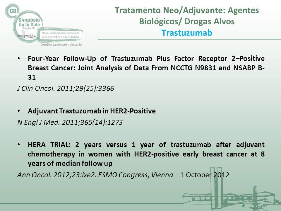 EstudoNEsquemaEndpoint 1º e 2º HR p F/UOBS NSABP-B31 NCCTG N9831 4045AC-T (Paclitaxel) AC-T + H SLD SG 0.52 (0.45 -0.60) p 0,001 0.61 (0.50 - 0.75) p 0,001 4 anosAnálise multivariada SG foi menor em mulheres com tumores > 5 cm e em ≥ 60 anos SLD HR: 0,51 SG HR: 0,59 BCIRG 0063222AC-T (Docetaxel) AC-T + H TCH SLD SG AC-TH: 0,64 (0,53- 0,78) p< 0,001 TCH: 0,75 (0,63- 0,90) p=0,04 AC-TH: 0,63 p<0,001 TCH: 0,77 p=0,038 65 meses (5 anos) Análise interina 1 ª (jan 2005/2 ª (Nov 2006)/ 3ª (Out 2009) Co- amplificação da TOP2A: sem diferença em SLD (83% x 85% x 82%) HERA3404QT seguido de H x 1 ano QT seguido de H x 2 anos SLD SG 0,99 (0,85-1,14) p: 0,86 1,05 (0,86-1,28) p: 0,63 8 anosEndpoints secundários cardíacos e outros eventos adversos aumentaram no braço de 2 anos do trastuzumab