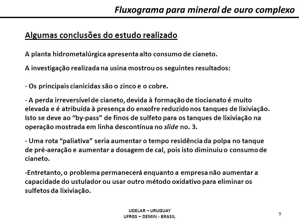UDELAR – URUGUAY UFRGS – DEMIN - BRASIL 9 Fluxograma para mineral de ouro complexo Algumas conclusões do estudo realizado A planta hidrometalúrgica apresenta alto consumo de cianeto.