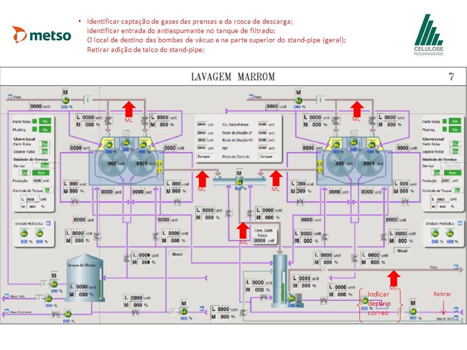 ML Identificar captação de gases das prensas e da rosca de descarga; Identificar entrada do antiespumante no tanque de filtrado; O local de destino da