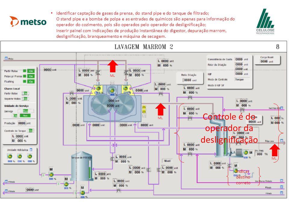 Identificar captação de gases da prensa, do stand pipe e do tanque de filtrado; O stand pipe e a bomba de polpa e as entradas de químicos são apenas p