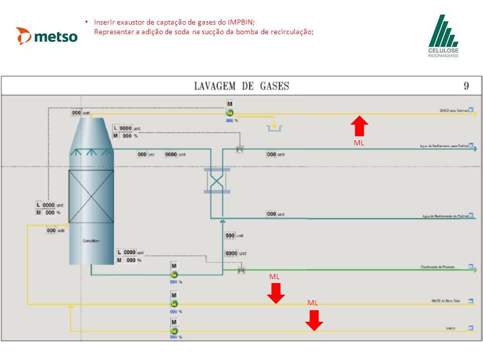 Inserir exaustor de captação de gases do IMPBIN; Representar a adição de soda na sucção da bomba de recirculação; ML