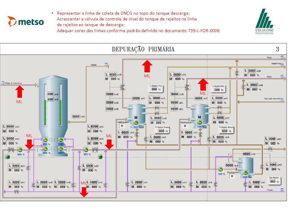 ML Representar a linha de coleta de DNCG no topo do tanque descarga; Acrescentar a válvula de controle de nível do tanque de rejeitos na linha de reje