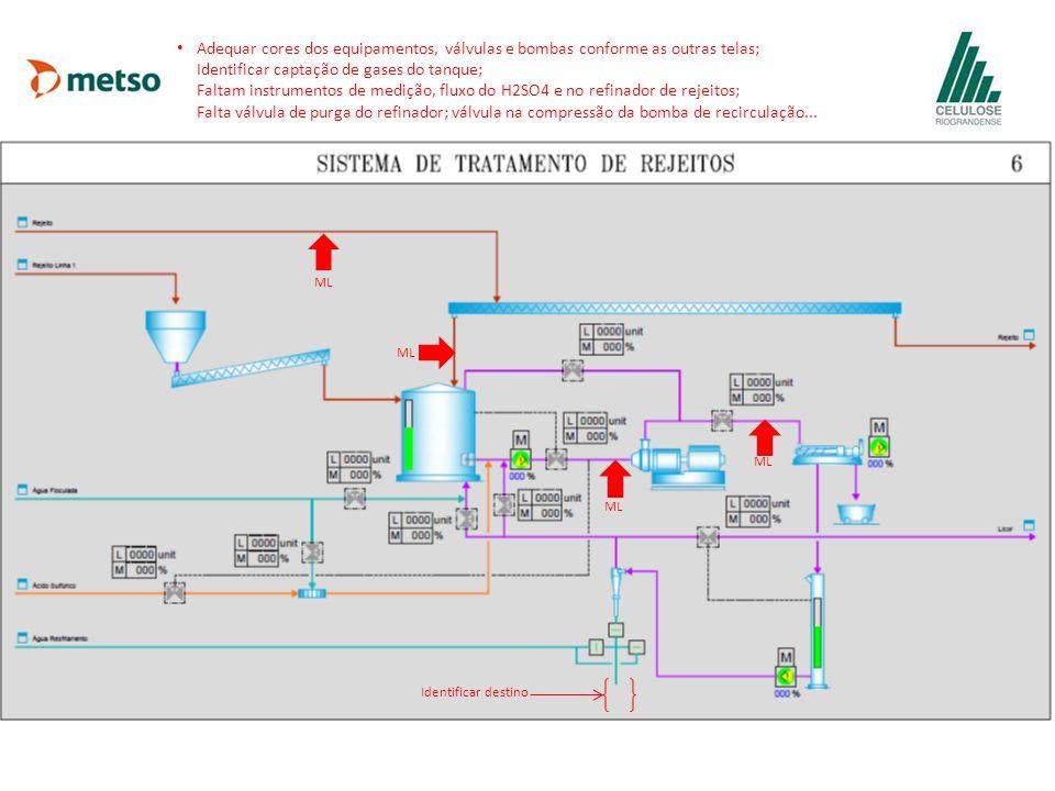 ML Identificar captação de gases das prensas e da rosca de descarga; Identificar entrada do antiespumante no tanque de filtrado; O local de destino das bombas de vácuo e na parte superior do stand-pipe (geral); Retirar adição de talco do stand-pipe; Indicar destino correo Retirar