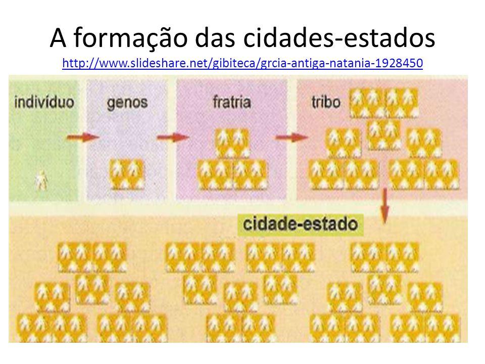 A formação das cidades-estados http://www.slideshare.net/gibiteca/grcia-antiga-natania-1928450 http://www.slideshare.net/gibiteca/grcia-antiga-natania