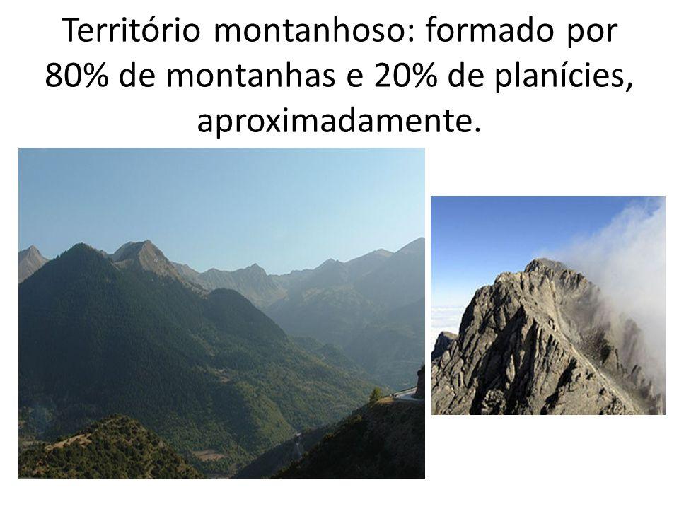 Território montanhoso: formado por 80% de montanhas e 20% de planícies, aproximadamente.