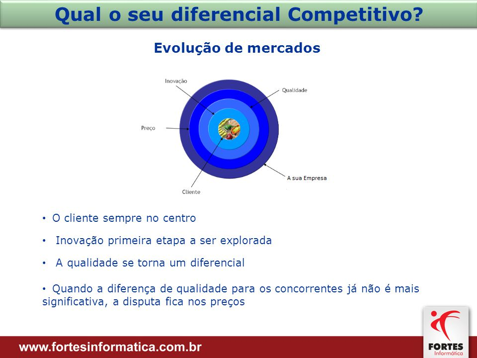 Qual o seu diferencial Competitivo.