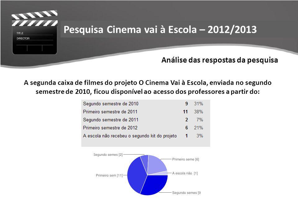 Análise das respostas da pesquisa A segunda caixa de filmes do projeto O Cinema Vai à Escola, enviada no segundo semestre de 2010, ficou disponível ao