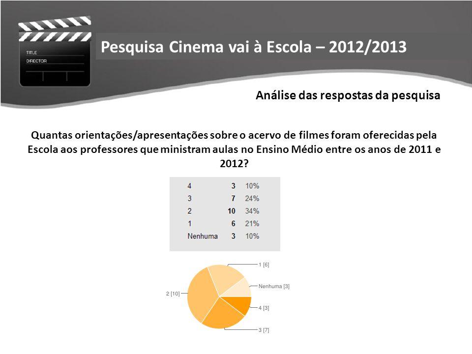 Análise das respostas da pesquisa Relação das escolas que responderam a pesquisaPesquisa Cinema vai à Escola – 2012/2013 Quantas orientações/apresenta