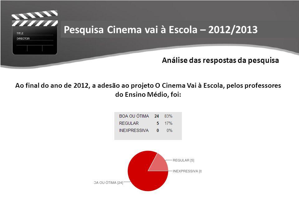 Análise das respostas da pesquisa Relação das escolas que responderam a pesquisaPesquisa Cinema vai à Escola – 2012/2013 Ao final do ano de 2012, a ad