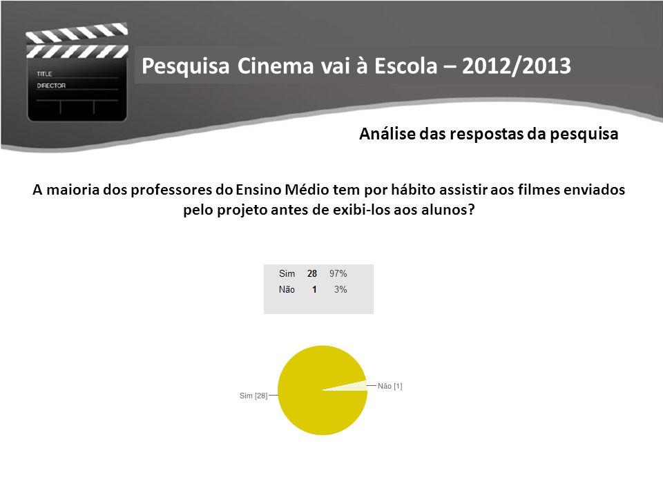 Análise das respostas da pesquisa Relação das escolas que responderam a pesquisaPesquisa Cinema vai à Escola – 2012/2013 A maioria dos professores do