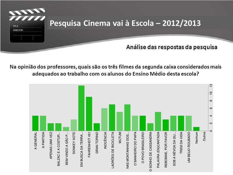 Análise das respostas da pesquisa Relação das escolas que responderam a pesquisaPesquisa Cinema vai à Escola – 2012/2013 Na opinião dos professores, q