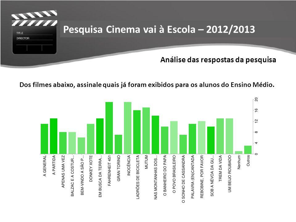 Análise das respostas da pesquisa Relação das escolas que responderam a pesquisaPesquisa Cinema vai à Escola – 2012/2013 Dos filmes abaixo, assinale q