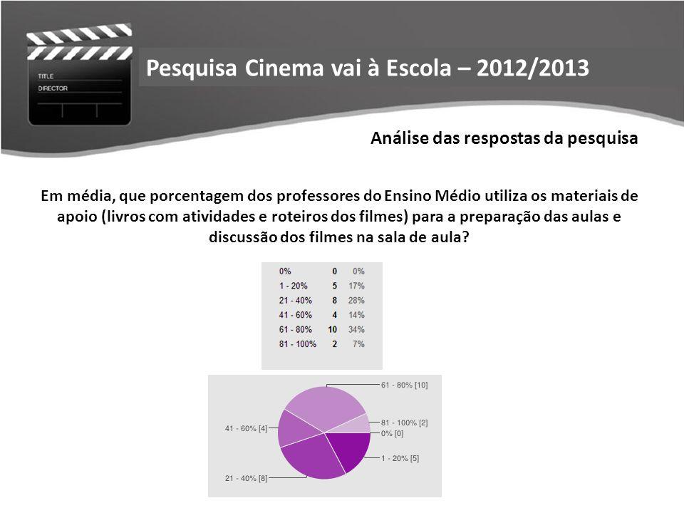 Análise das respostas da pesquisa Relação das escolas que responderam a pesquisaPesquisa Cinema vai à Escola – 2012/2013 Em média, que porcentagem dos