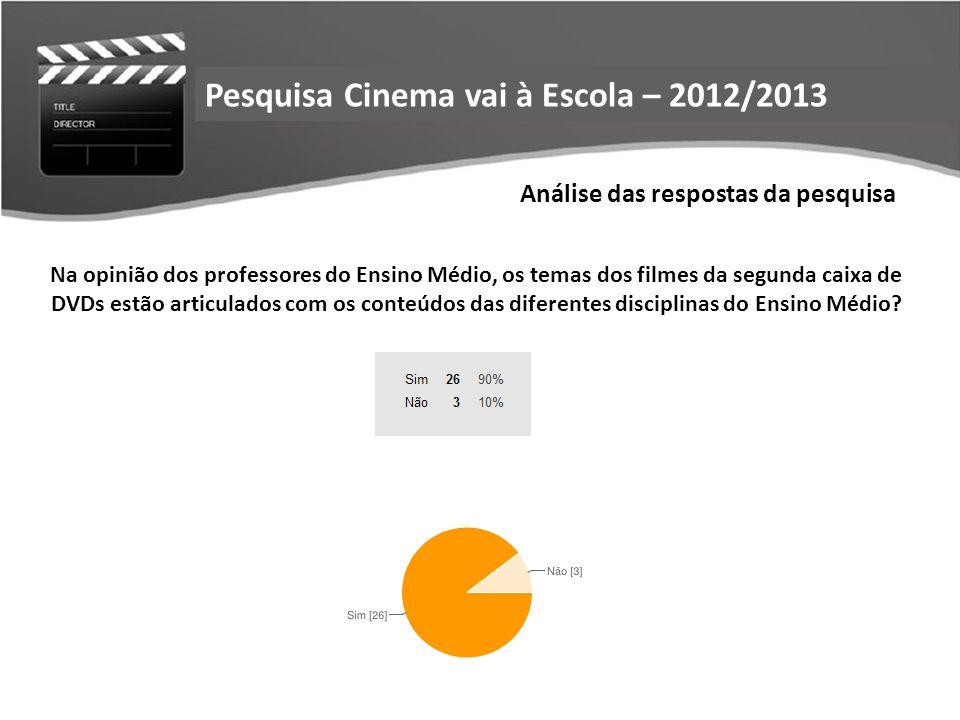 Análise das respostas da pesquisa Relação das escolas que responderam a pesquisaPesquisa Cinema vai à Escola – 2012/2013 Na opinião dos professores do