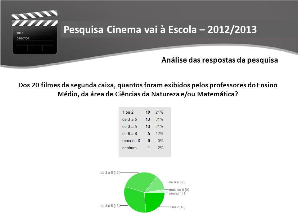 Análise das respostas da pesquisa Relação das escolas que responderam a pesquisaPesquisa Cinema vai à Escola – 2012/2013 Dos 20 filmes da segunda caix