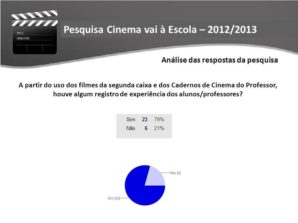 Análise das respostas da pesquisa Relação das escolas que responderam a pesquisaPesquisa Cinema vai à Escola – 2012/2013 A partir do uso dos filmes da