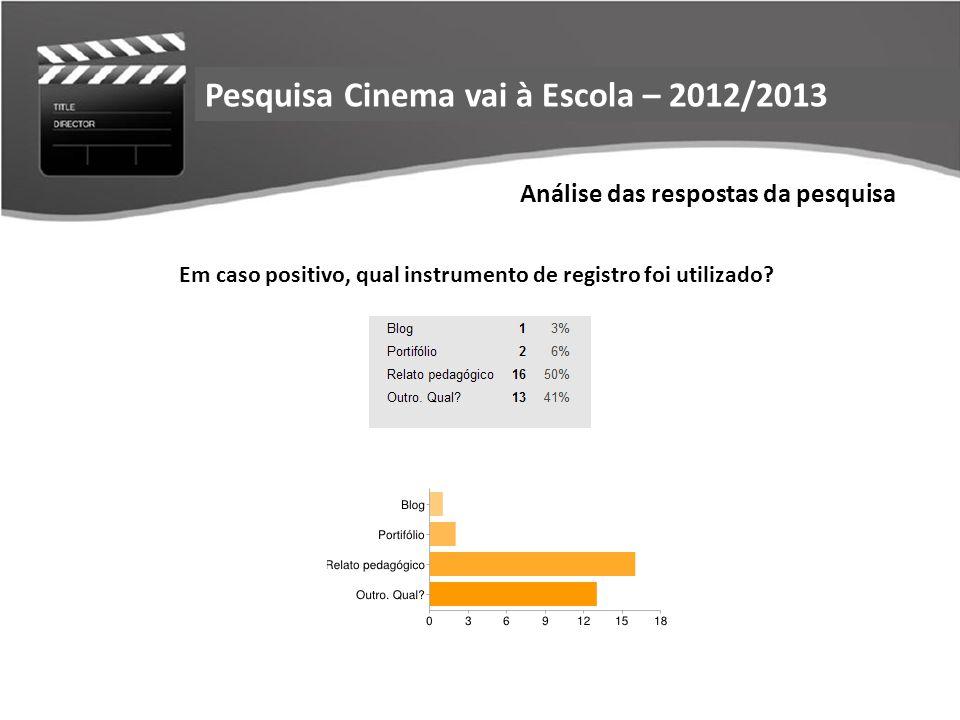 Análise das respostas da pesquisa Relação das escolas que responderam a pesquisaPesquisa Cinema vai à Escola – 2012/2013 Em caso positivo, qual instru