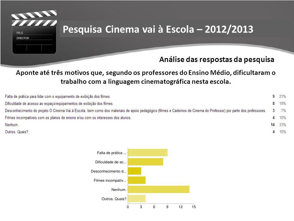 Análise das respostas da pesquisa Relação das escolas que responderam a pesquisaPesquisa Cinema vai à Escola – 2012/2013 Aponte até três motivos que,