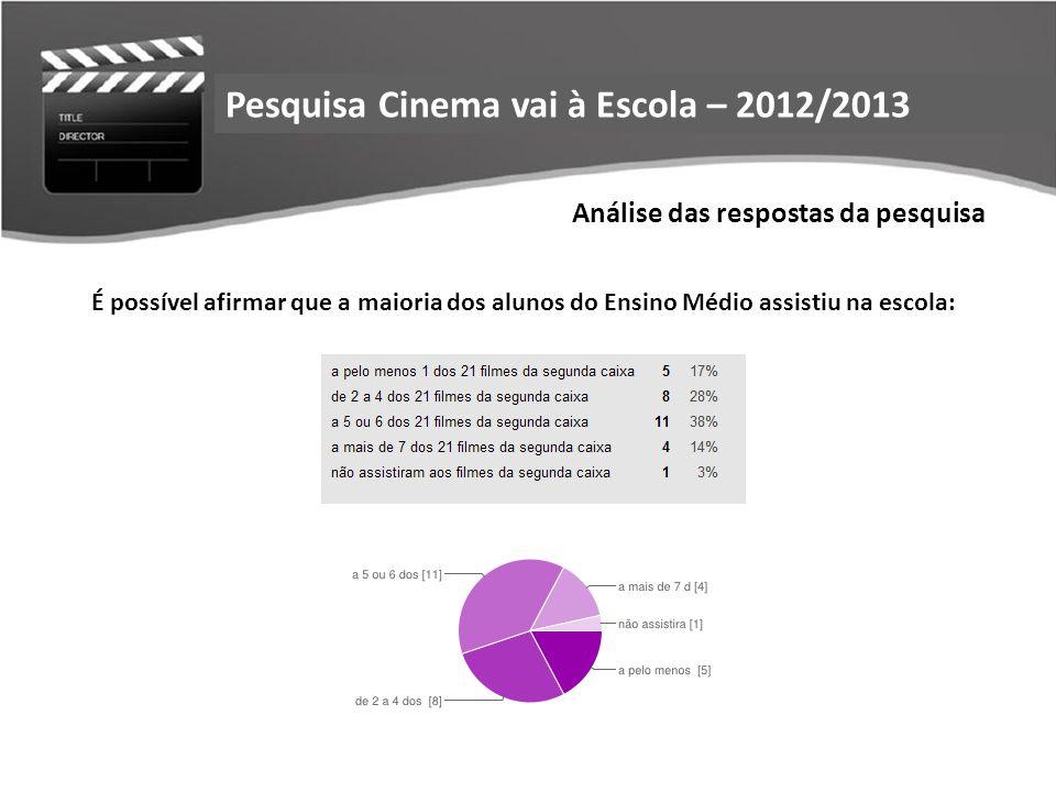Análise das respostas da pesquisa Relação das escolas que responderam a pesquisaPesquisa Cinema vai à Escola – 2012/2013 É possível afirmar que a maio