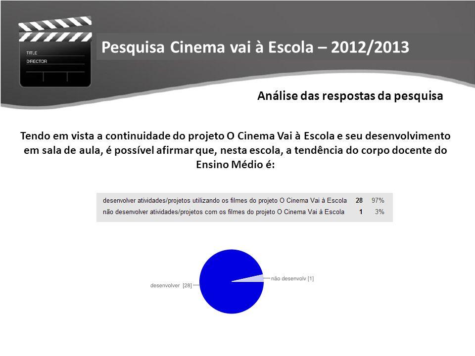 Análise das respostas da pesquisa Relação das escolas que responderam a pesquisaPesquisa Cinema vai à Escola – 2012/2013 Tendo em vista a continuidade