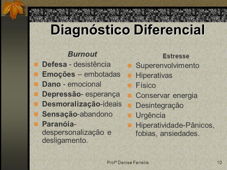 Profª Denise Ferreira10 Burnout Defesa - desistência Emoções – embotadas Dano - emocional Depressão- esperança Desmoralização-ideais Sensação-abandono Paranóia- despersonalização e desligamento.