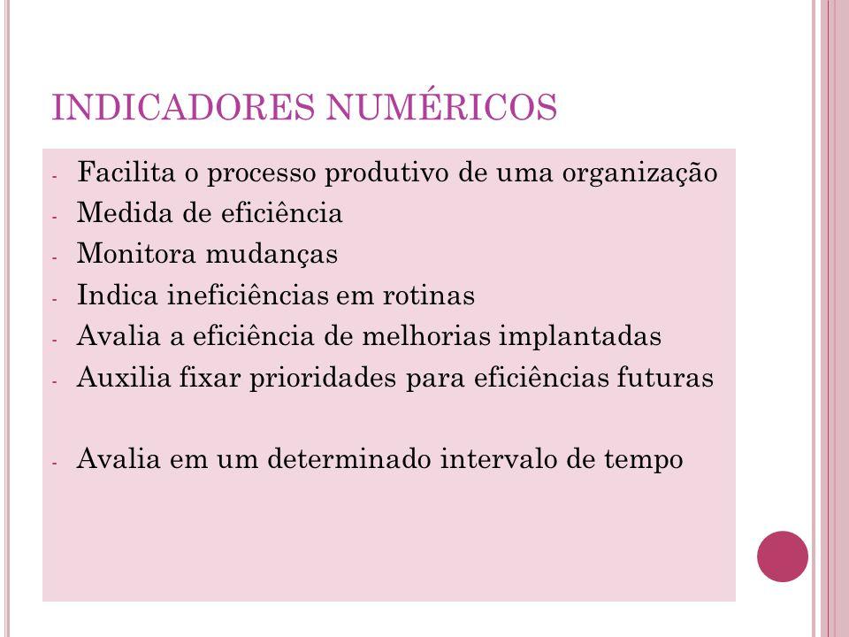 CLASSIFICAÇÃO DE INDICADORES AMBIENTAIS POR TIPO 1.