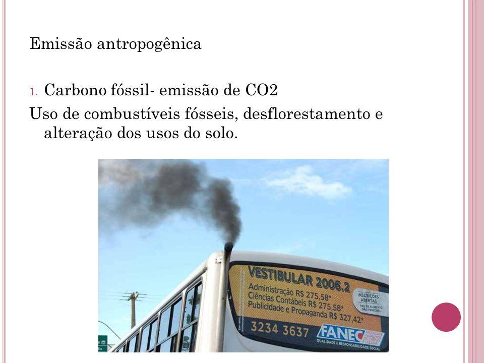 Emissão antropogênica 1. Carbono fóssil- emissão de CO2 Uso de combustíveis fósseis, desflorestamento e alteração dos usos do solo.