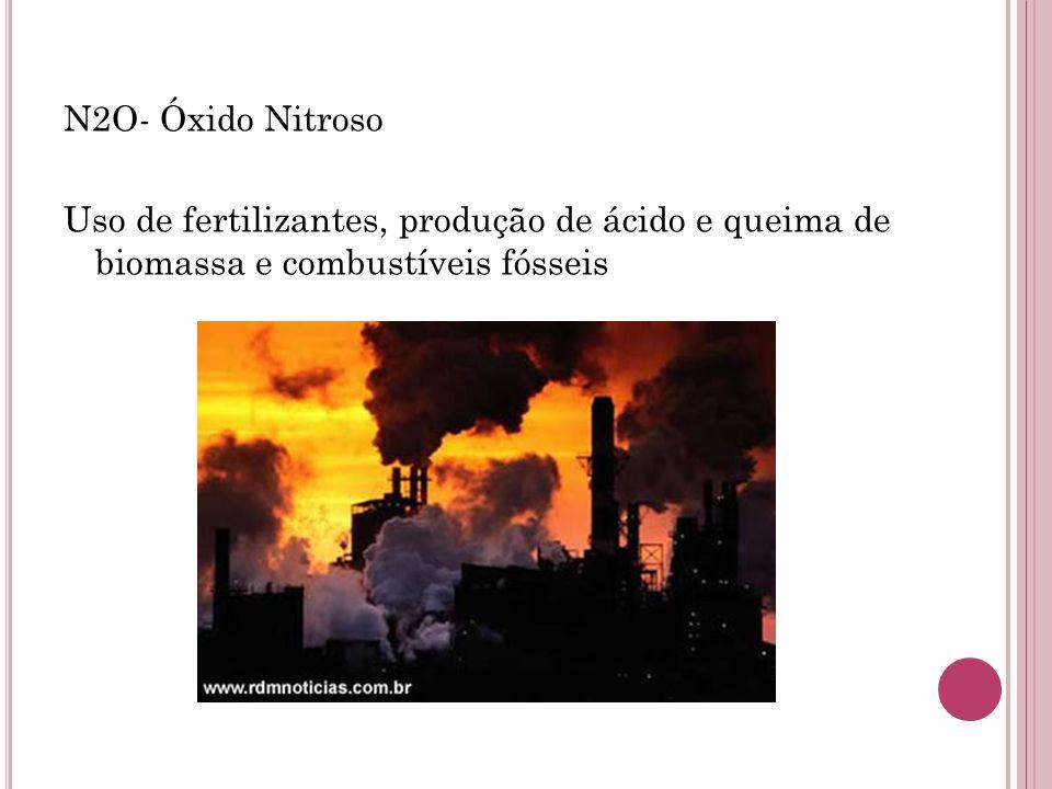 N2O- Óxido Nitroso Uso de fertilizantes, produção de ácido e queima de biomassa e combustíveis fósseis