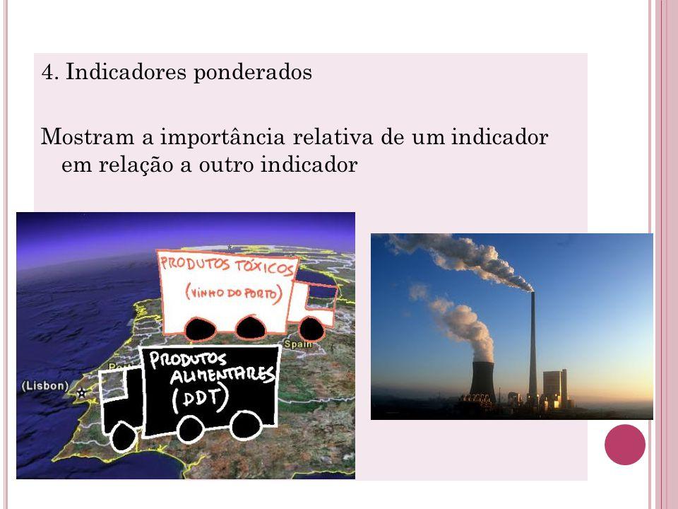 C ATEGORIAS DE INDICADOR SEGUNDO A ISO 14031 1.