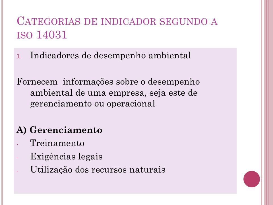 C ATEGORIAS DE INDICADOR SEGUNDO A ISO 14031 1. Indicadores de desempenho ambiental Fornecem informações sobre o desempenho ambiental de uma empresa,