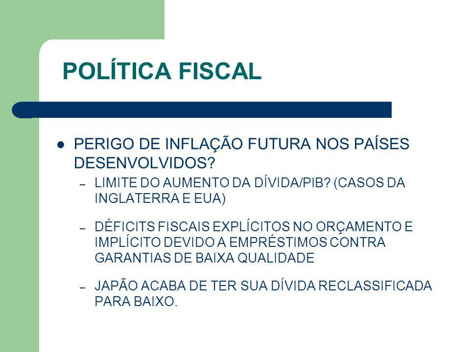 POLÍTICA FISCAL PERIGO DE INFLAÇÃO FUTURA NOS PAÍSES DESENVOLVIDOS? – LIMITE DO AUMENTO DA DÍVIDA/PIB? (CASOS DA INGLATERRA E EUA) – DÉFICITS FISCAIS
