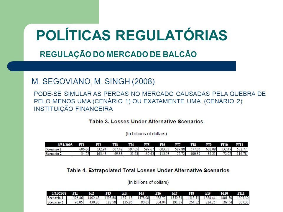 POLÍTICAS REGULATÓRIAS REGULAÇÃO DO MERCADO DE BALCÃO PODE-SE SIMULAR AS PERDAS NO MERCADO CAUSADAS PELA QUEBRA DE PELO MENOS UMA (CENÁRIO 1) OU EXATA