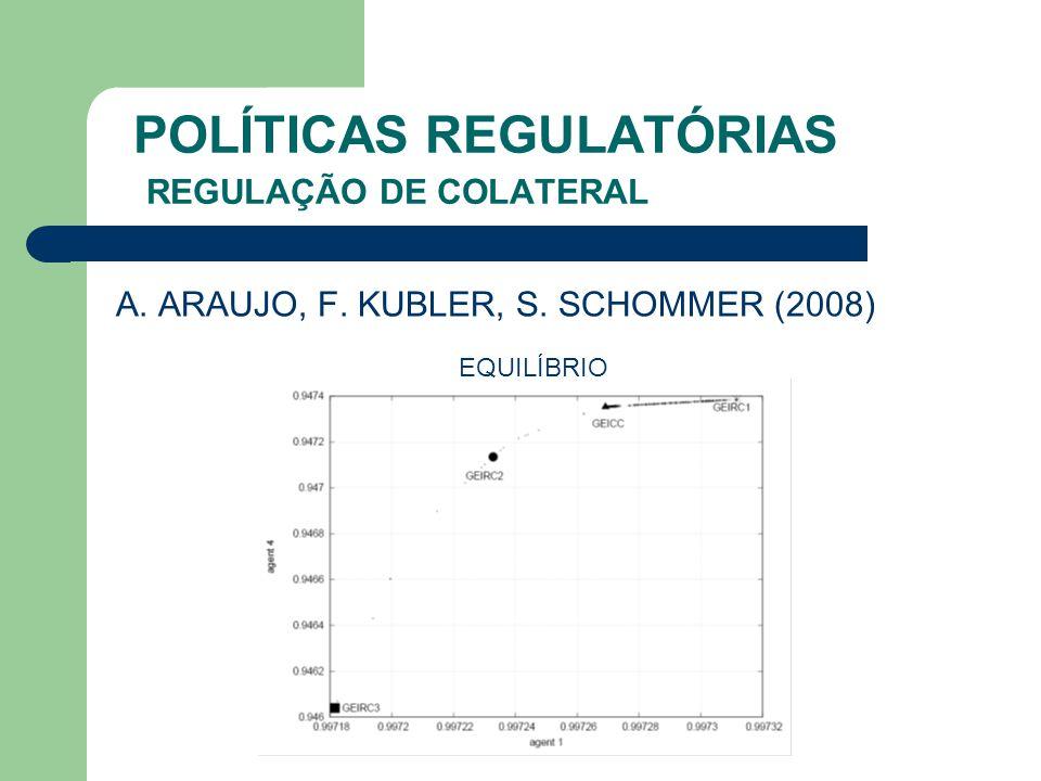 POLÍTICAS REGULATÓRIAS REGULAÇÃO DE COLATERAL A. ARAUJO, F. KUBLER, S. SCHOMMER (2008) EQUILÍBRIO