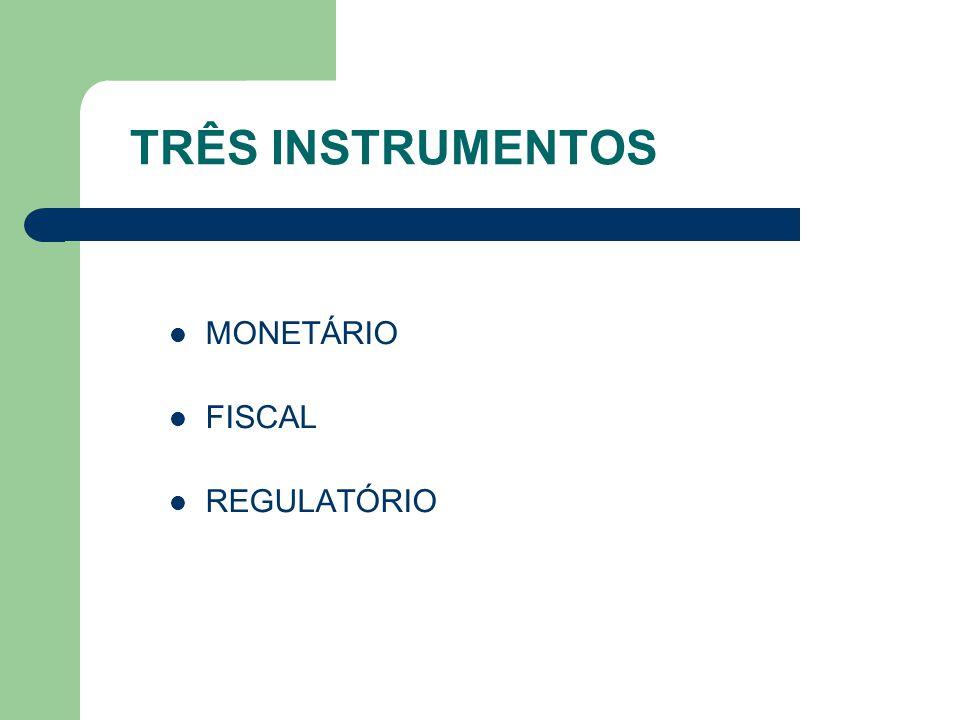 TRÊS INSTRUMENTOS MONETÁRIO FISCAL REGULATÓRIO